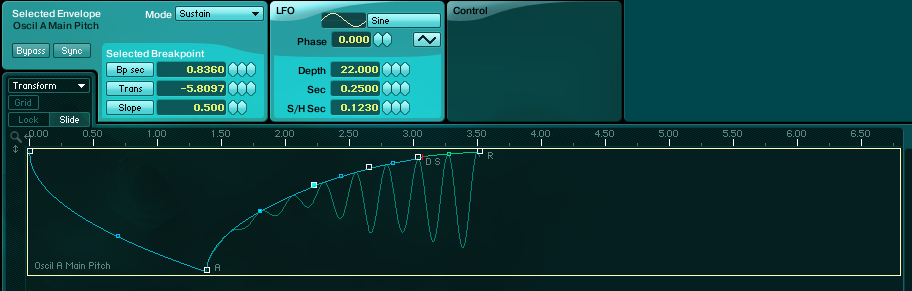 How to Embed LFOs in Absynth Envelopes For Greater Modulation Control - ADSR